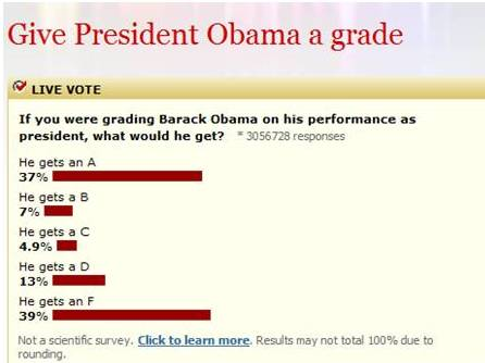 Obama Grade 4 25 2009 MSNBC